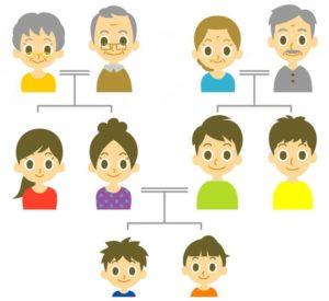 ワキガ 親 遺伝